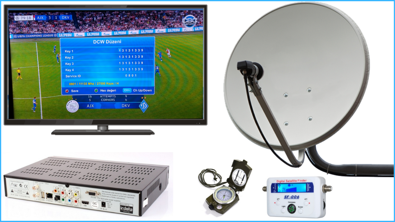 How To Install CBC Sports - FTA Channels